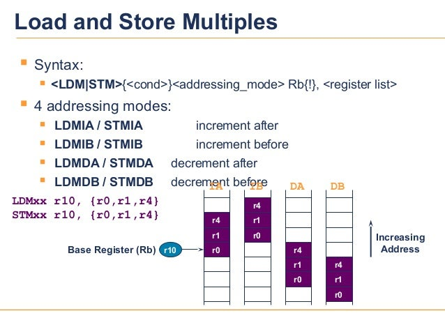 2121Load and Store Multiples Syntax: <LDM|STM>{<cond>}<addressing_mode> Rb{!}, <register list> 4 addressing modes: LDM...