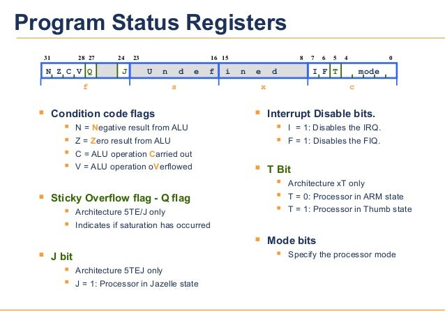 6039v12Program Status Registers Condition code flags N = Negative result from ALU Z = Zero result from ALU C = ALU ope...