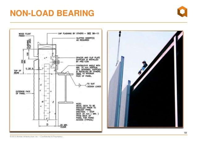 Precast Concrete Insulated Wall Panel Details : Armtec precast insulated wall panels webinar
