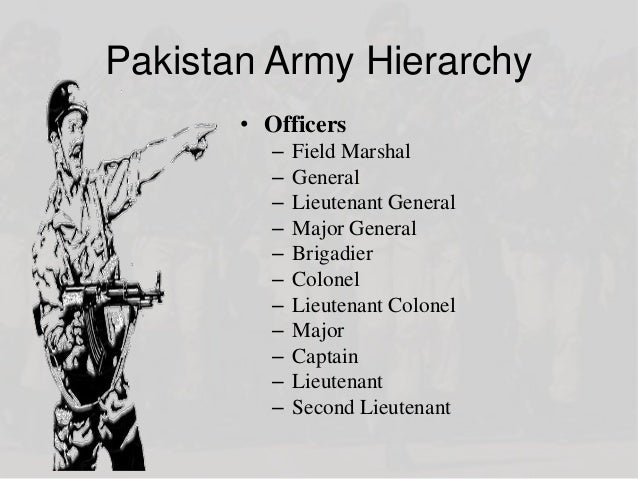 Army final ppt