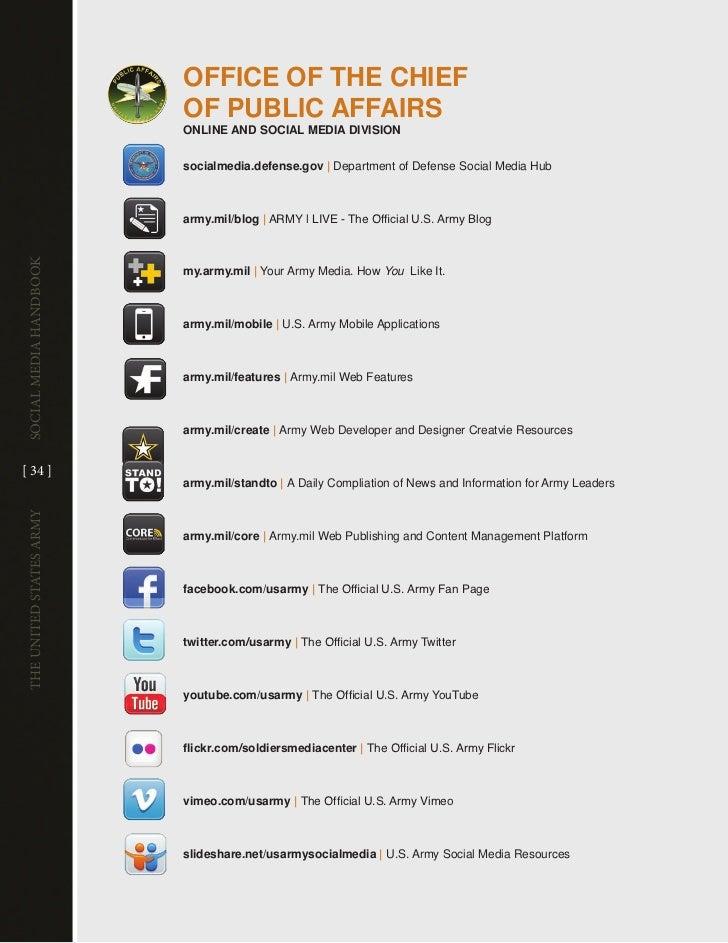Army Social Media Handbook 2011