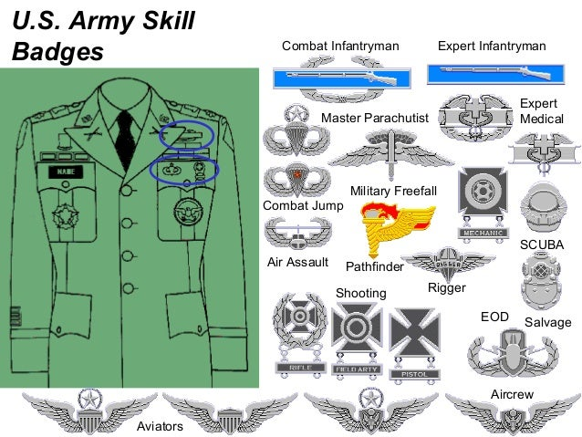 Us Military Rank Chart Fashionellaconstance