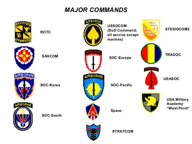 Army Units 'n Ranks