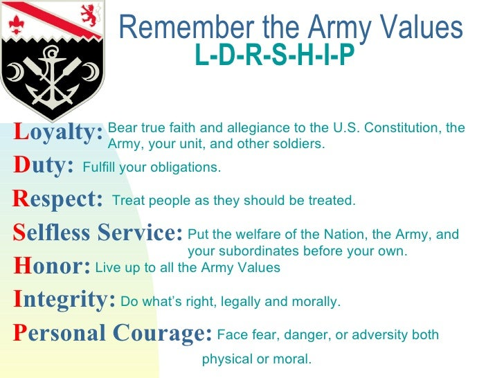 essay on fear twenty hueandi co army values integrity