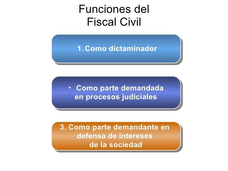 Funciones del Fiscal Civil <ul><ul><li>Como dictaminador </li></ul></ul><ul><ul><li>Como parte demandada  </li></ul></ul><...