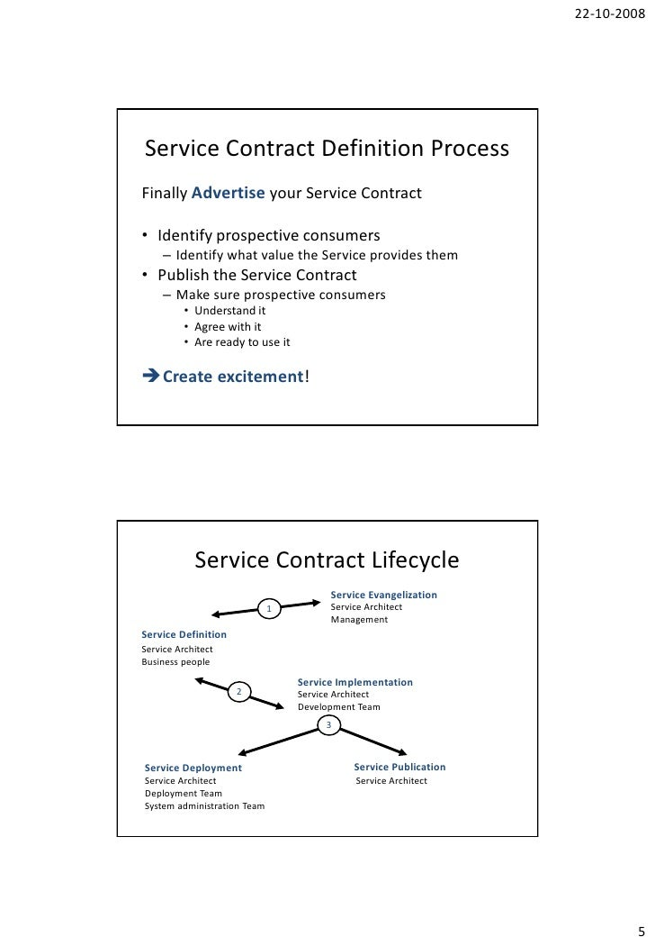 Service Contract Template. Training Contract Template Training
