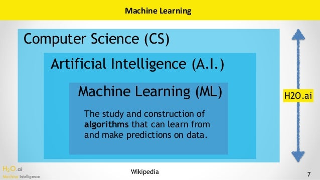 thesis machine learning This thesis is mostly focused on reinforcement learning, which is viewed as an  opti  and similar optimization problems arise in other areas of machine learning .