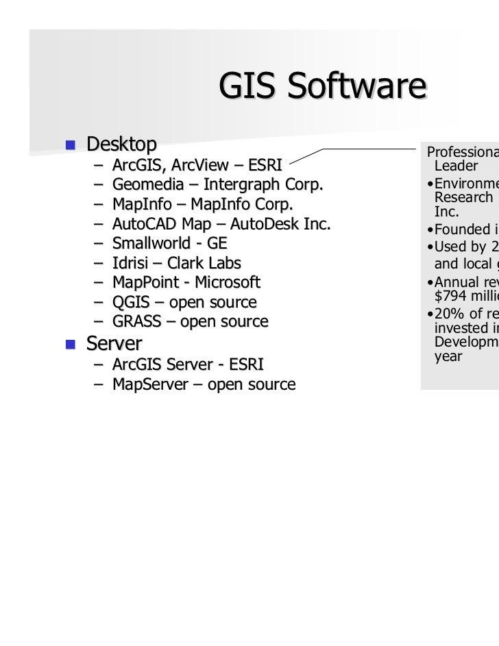 GIS SoftwareDesktop                           Professional Industry–   ArcGIS, ArcView – ESRI         Leader–   Geomedia –...