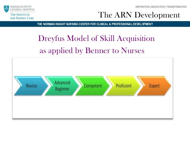 benner model Patricia benner's skill acquisition in nursing model describes the evolution of excellent caring practitioners it is utilized in administration, education, practice, and research.