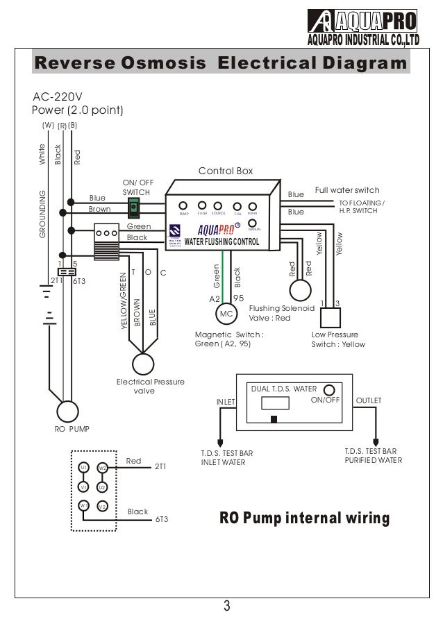 aquapro 1500 gpd water treatment system in uae ( www aquaprouae com ) ro filter wiring diagram Ro Wiring Diagram #7