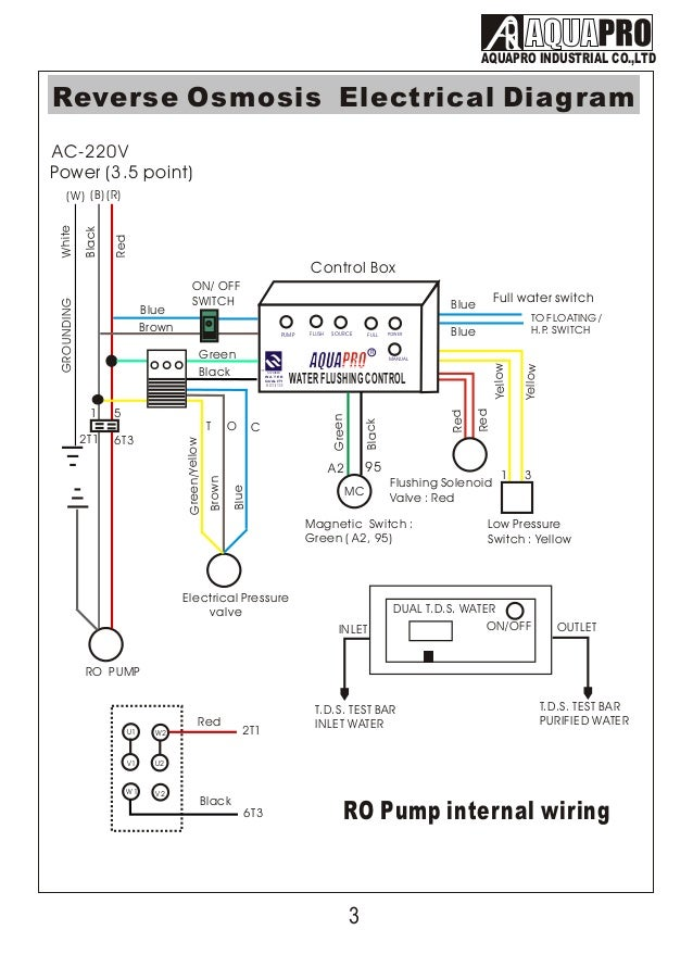 aquapro 3000 gpd water treatment system in uae wwwaquaprouaecom 3 638 deep well pump wiring diagram water pump control box wiring water well pump wiring diagram at bayanpartner.co