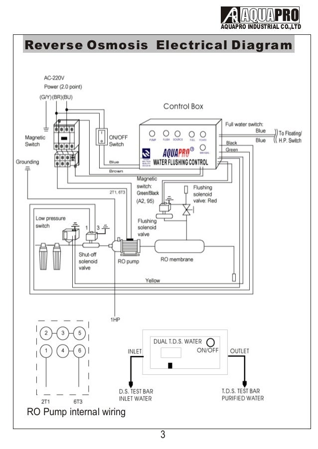 aquapro ro water treatment system ( www aquaprouae com ) ro system flow diagram at Ro Wiring Diagram