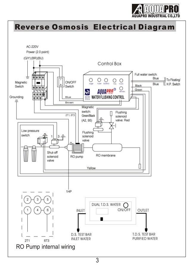 ro drinking water filtration system in uae www aquaprouae com rh slideshare net 3 Phase Power Wiring Diagram Motor Wiring Diagram 3 Phase 12 Wire