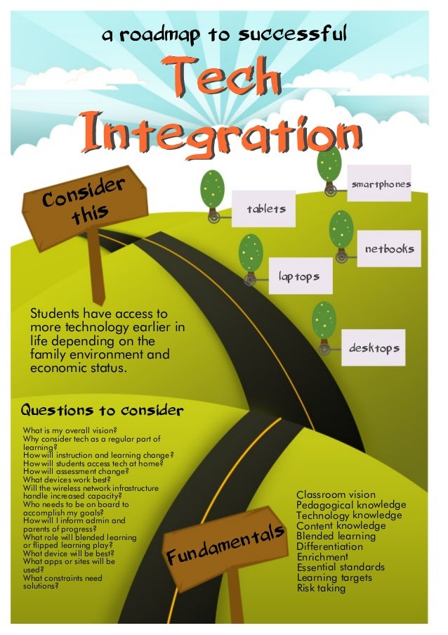 a roadmap to successful  Tech Integration ider Cons is th  smartphones  tablets netbooks laptops  Students have access to ...