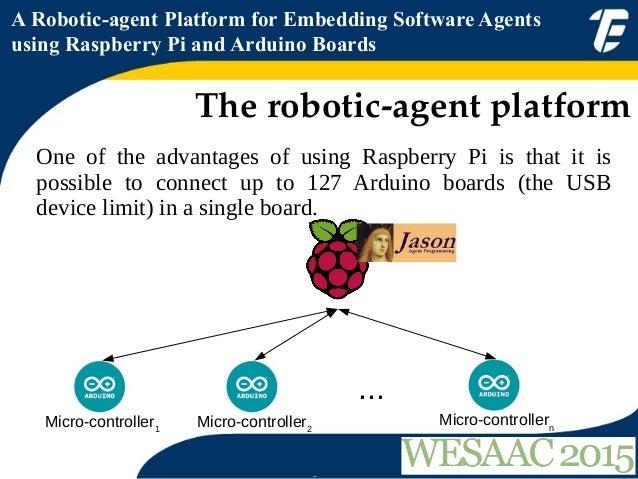 A robotic agent platform for embedding software agents