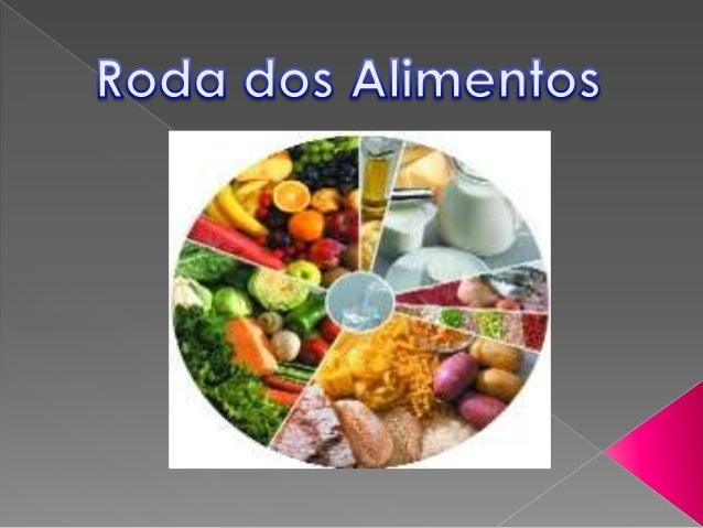 É utilizada desde 1977;  Serve para ensinar as pessoas a comer, de forma saudável;  Faz-se representar sob a forma de cí...