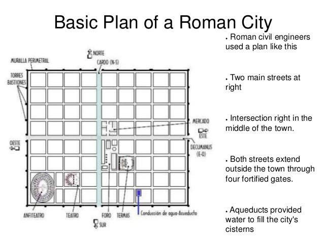 roman city planning Built nearly 2,000 years ago, by the roman emperor trajan, the city is  examples of the grid plan used by the ancient roman city planners.
