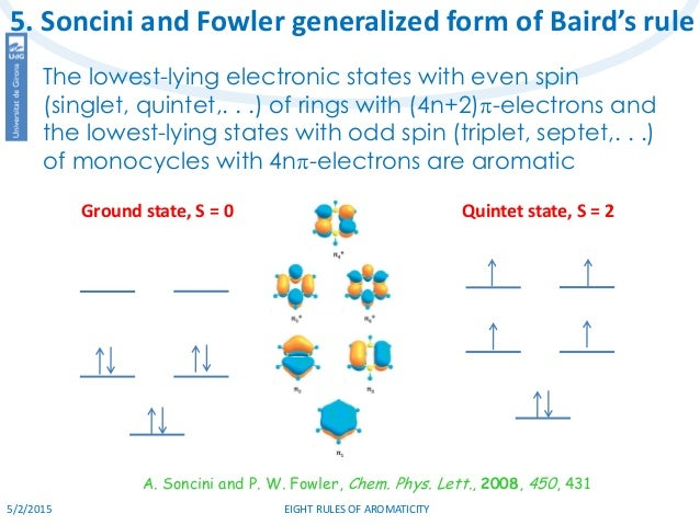 EIGHT RULES OF AROMATICITY