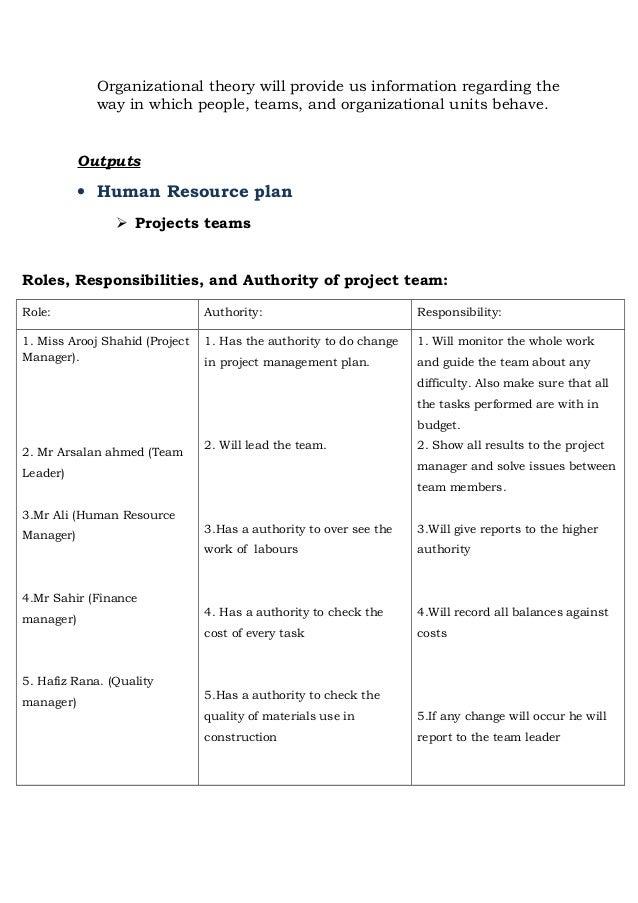 Organizational Theory; 29.