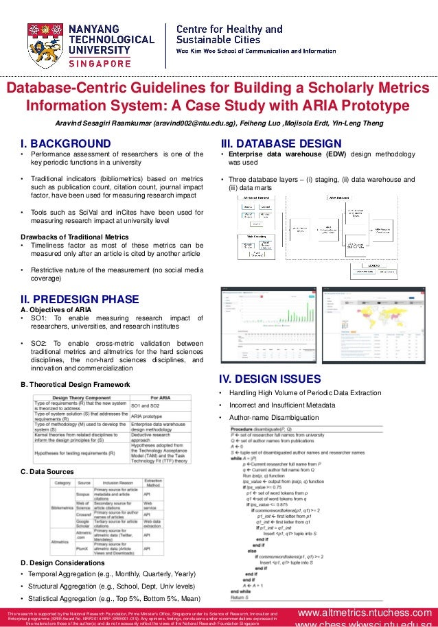 Database-Centric Guidelines for Building a Scholarly Metrics Information System: A Case Study with ARIA Prototype www.altm...