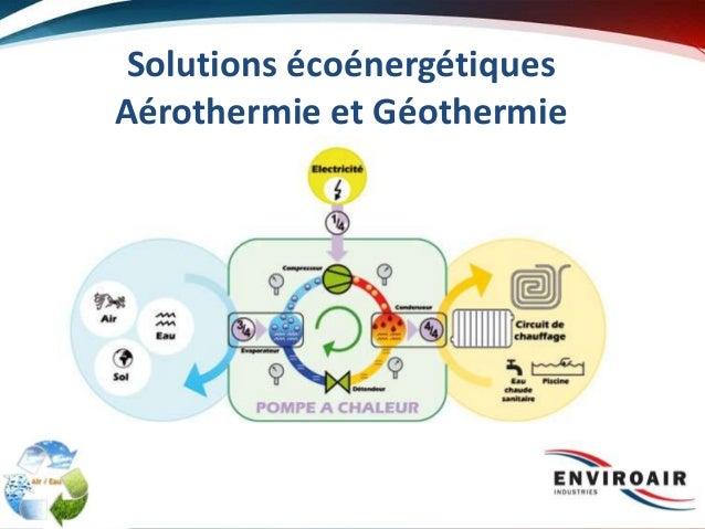 1 Solutions écoénergétiques Aérothermie et Géothermie