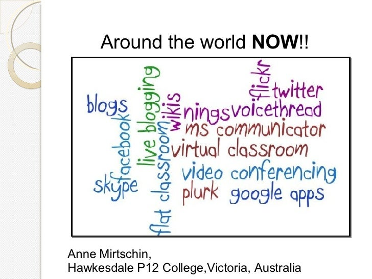 Around the world  NOW !! Anne Mirtschin,  Hawkesdale P12 College,Victoria, Australia
