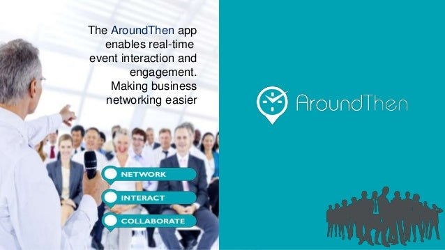 The AroundThen app enables real-time event interaction and engagement. Making business networking easier