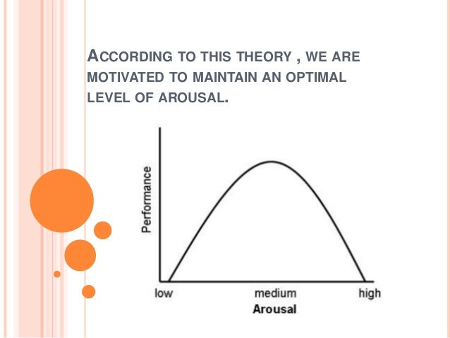 motivation arousal In this theory, emotion depends on physiological arousal and cognitive processing in this theory, physiological arousal precedes emotion this theory was developed with the input of two.