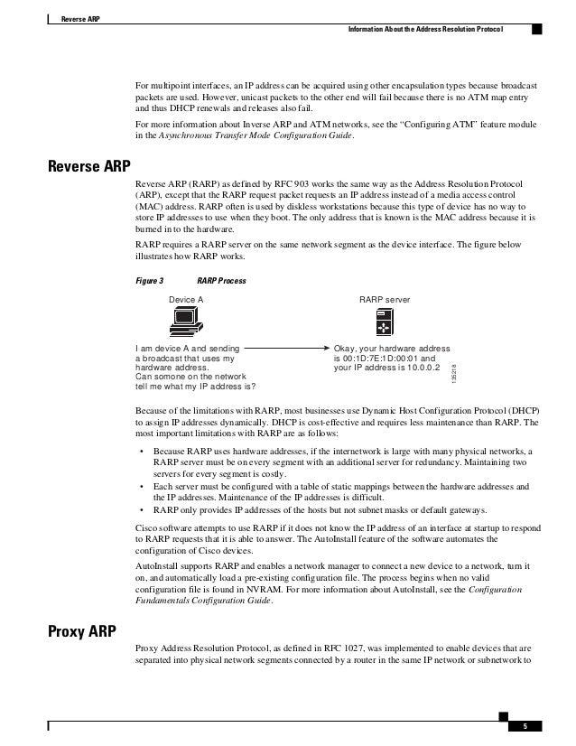 Arp config-arp