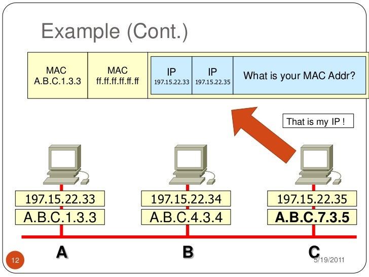 1 what is the purpose of the address resolution protocol arp Arp (address resolution protocol) explained  h1 can now add the mac address to its arp table and start forwarding data towards h2 if you want to see this in action you can look at it in wireshark: above you see the arp request for h1 that is looking for the ip address of h2 the source mac address is the mac address of h1, the destination.
