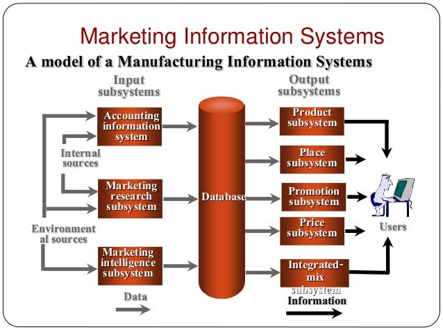 marketing information system definition pdf