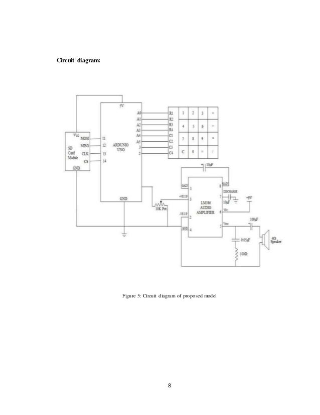Braille calculator for visually impaired audioamplifiersystem with speaker 8 8 circuit diagram ccuart Images