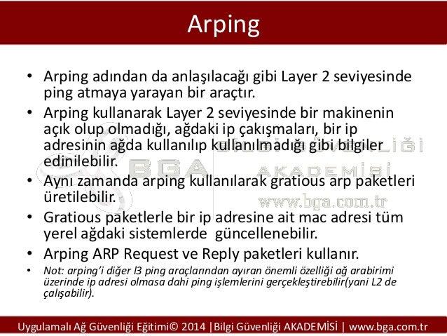Arping • Arping adından da anlaşılacağı gibi Layer 2 seviyesinde ping atmaya yarayan bir araçtır. • Arping kullanarak Laye...