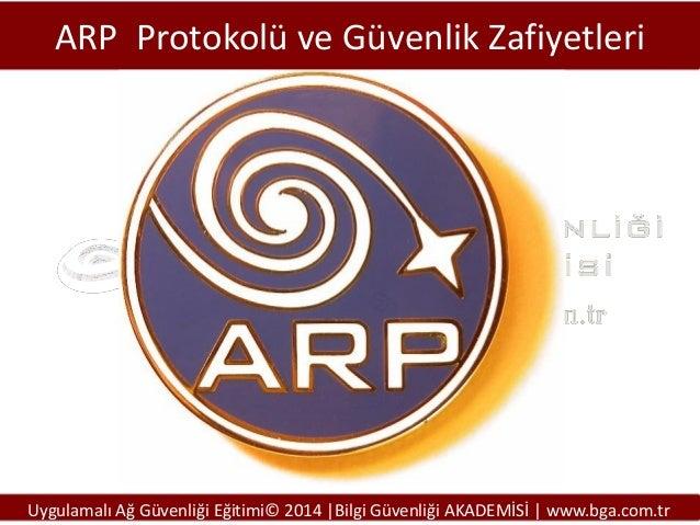 ARP Protokolü ve Güvenlik Zafiyetleri  Uygulamalı Ağ Güvenliği Eğitimi© 2014 |Bilgi Güvenliği AKADEMİSİ | www.bga.com.tr