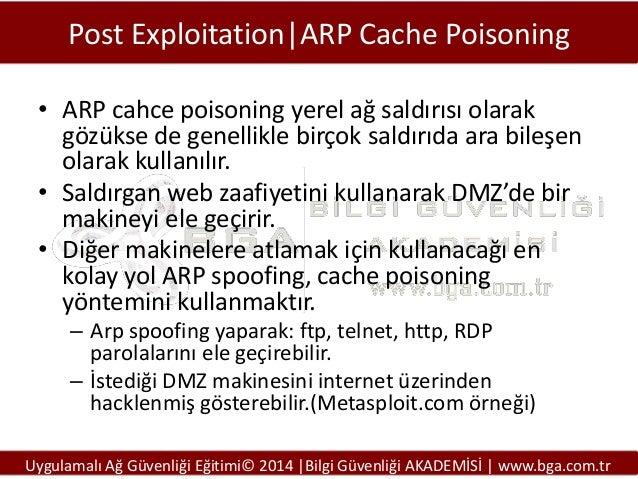 Post Exploitation|ARP Cache Poisoning • ARP cahce poisoning yerel ağ saldırısı olarak gözükse de genellikle birçok saldırı...