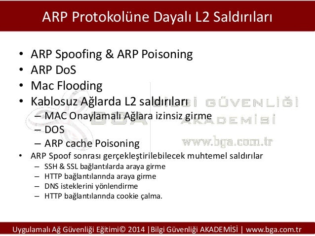 ARP Protokolüne Dayalı L2 Saldırıları • • • •  ARP Spoofing & ARP Poisoning ARP DoS Mac Flooding Kablosuz Ağlarda L2 saldı...