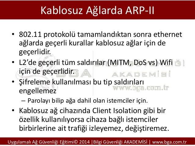 Kablosuz Ağlarda ARP-II • 802.11 protokolü tamamlandıktan sonra ethernet ağlarda geçerli kurallar kablosuz ağlar için de g...