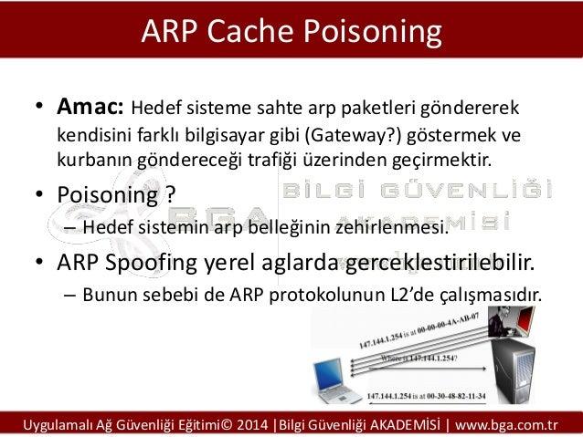 ARP Cache Poisoning • Amac: Hedef sisteme sahte arp paketleri göndererek kendisini farklı bilgisayar gibi (Gateway?) göste...