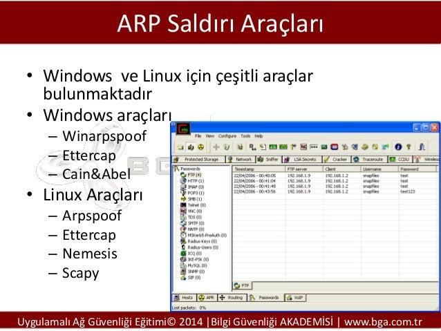 ARP Saldırı Araçları • Windows ve Linux için çeşitli araçlar bulunmaktadır • Windows araçları – Winarpspoof – Ettercap – C...