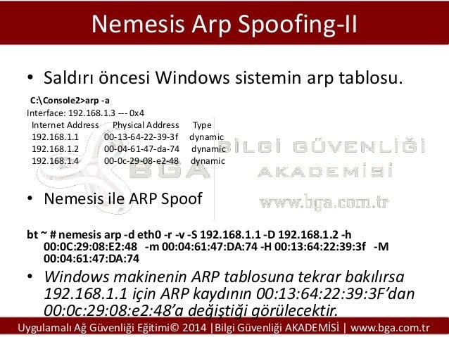Nemesis Arp Spoofing-II • Saldırı öncesi Windows sistemin arp tablosu. C:Console2>arp -a Interface: 192.168.1.3 --- 0x4 In...