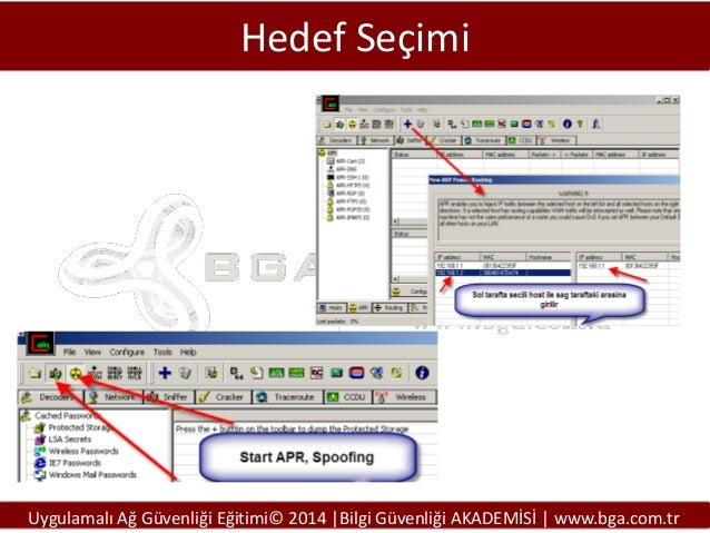 Hedef Seçimi  Uygulamalı Ağ Güvenliği Eğitimi© 2014 |Bilgi Güvenliği AKADEMİSİ | www.bga.com.tr