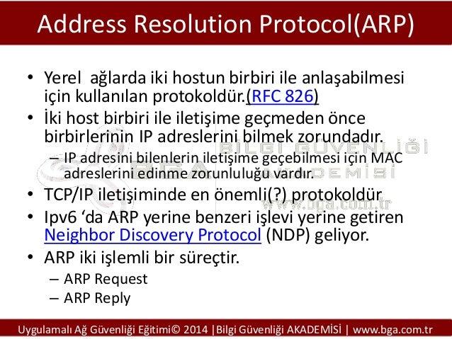 Address Resolution Protocol(ARP) • Yerel ağlarda iki hostun birbiri ile anlaşabilmesi için kullanılan protokoldür.(RFC 826...