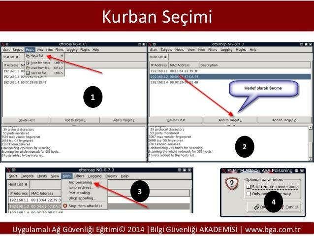 Kurban Seçimi  1  2  3 4  Uygulamalı Ağ Güvenliği Eğitimi© 2014 |Bilgi Güvenliği AKADEMİSİ | www.bga.com.tr