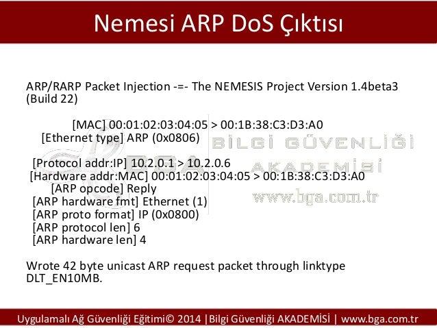 Nemesi ARP DoS Çıktısı ARP/RARP Packet Injection -=- The NEMESIS Project Version 1.4beta3 (Build 22) [MAC] 00:01:02:03:04:...