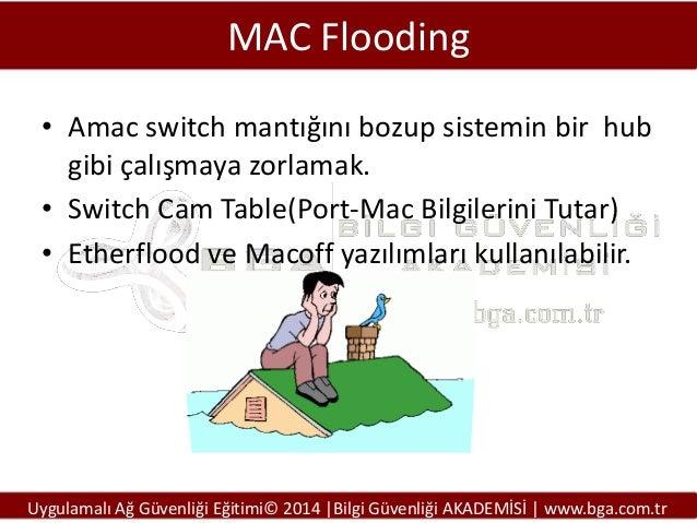 MAC Flooding • Amac switch mantığını bozup sistemin bir hub gibi çalışmaya zorlamak. • Switch Cam Table(Port-Mac Bilgileri...