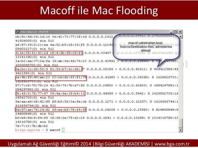 Macoff ile Mac Flooding  Uygulamalı Ağ Güvenliği Eğitimi© 2014 |Bilgi Güvenliği AKADEMİSİ | www.bga.com.tr
