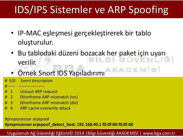 IDS/IPS Sistemler ve ARP Spoofing • IP-MAC eşleşmesi gerçekleştirerek bir tablo oluşturulur. • Bu tablodaki düzeni bozacak...