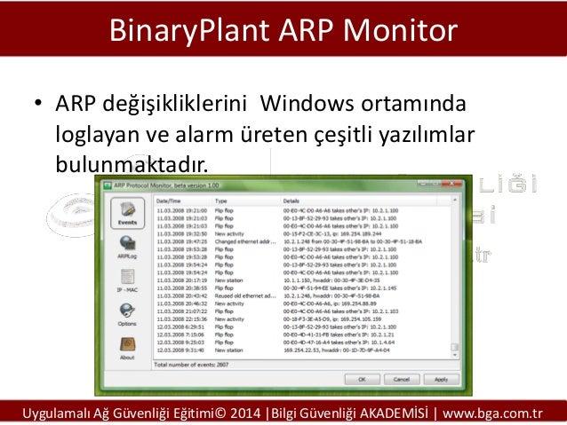 BinaryPlant ARP Monitor • ARP değişikliklerini Windows ortamında loglayan ve alarm üreten çeşitli yazılımlar bulunmaktadır...