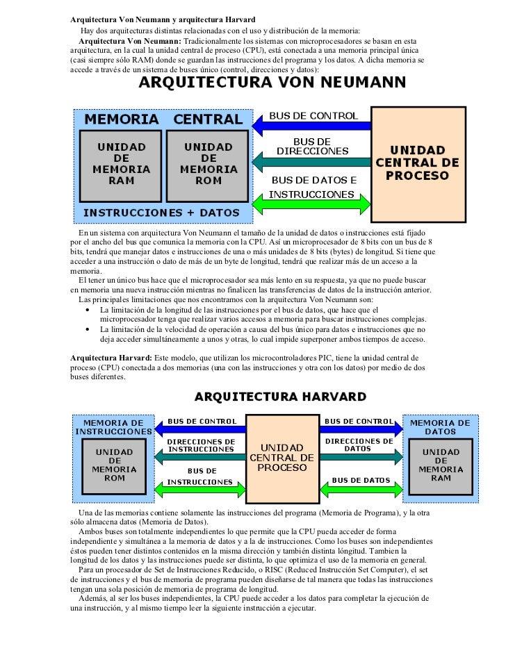Arquitectura Von Neumann y arquitectura Harvard   Hay dos arquitecturas distintas relacionadas con el uso y distribución d...