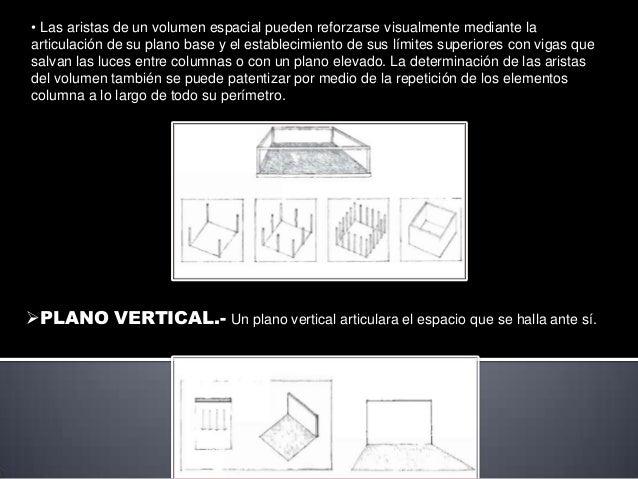 Arquitectura for Elementos de un plano arquitectonico